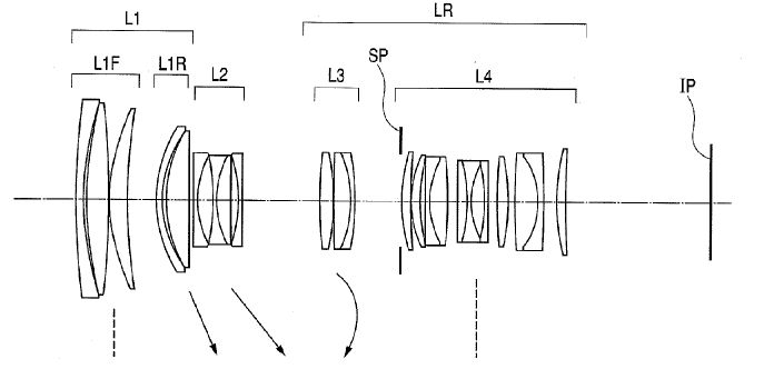 New Canon 70-200mm f/2.8 Lens Patent