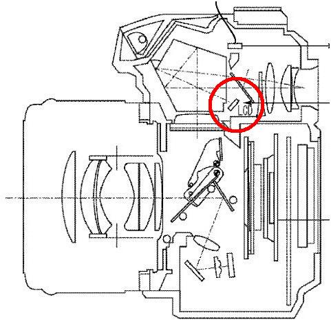 Canon DSLR Dual Viewfinder