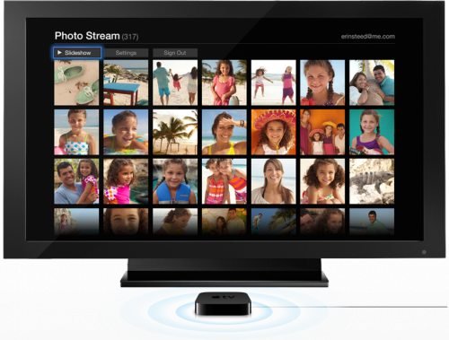 Apple TV Photo S