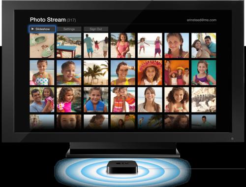 Apple TV Photo Stream