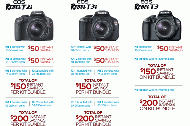 Canon Rebel Instant Savings