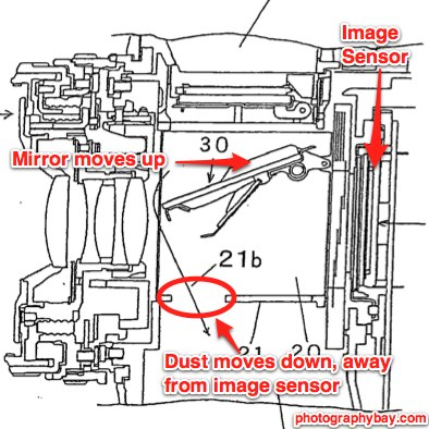 Nikon Mirror Box Patent
