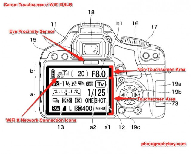 Canon Touchscreen and WiFi DSLR