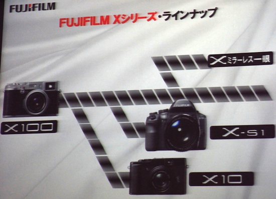 Fuji X Series Roadmap