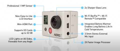 GoPro HD HERO2 Diagram