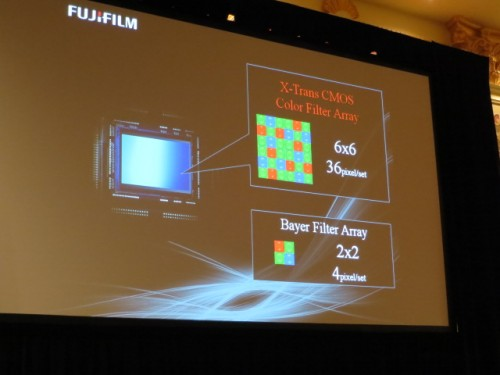 Fuji X-Pro1 Pixel Array