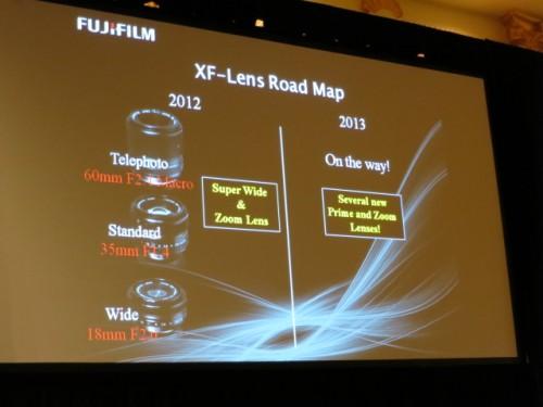 Fuji Lens Roadmap
