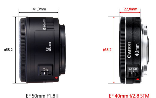 Canon EF 40mm f/2.8 compared to Canon EF 50mm f/1.8