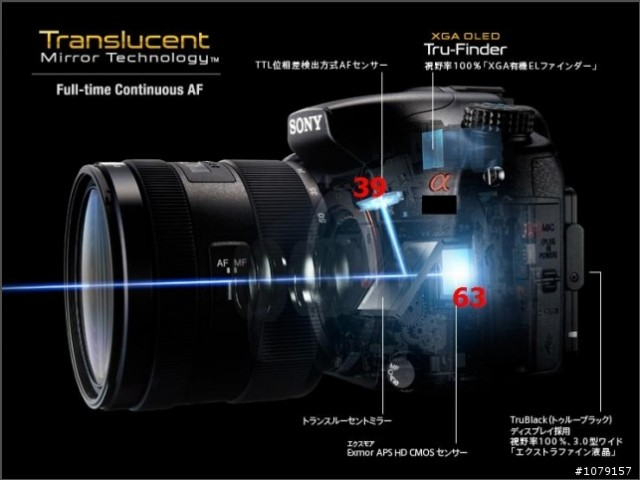 Sony-a99-AF-system-explained