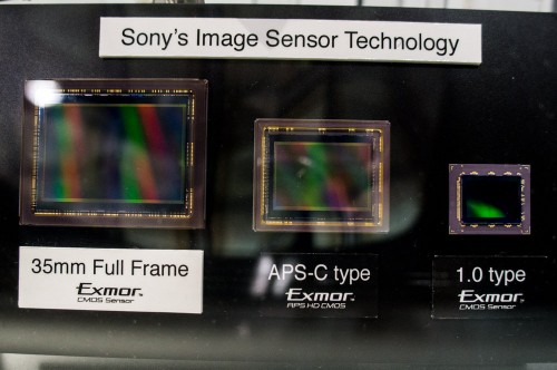 "Sony RX1 Full Frame Sensor Compared to APS-C and 1"" Sensors"