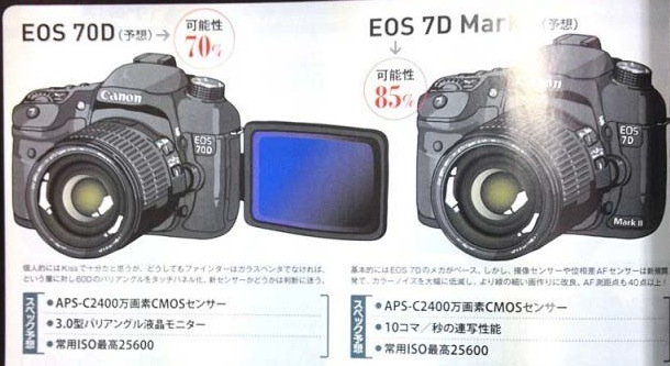Canon 70D and 7D Mark II Rumors