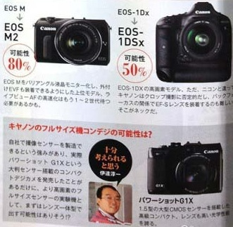 Canon EOS-M2 and EOS 1DSx Rumors