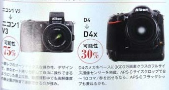 Nikon D4x and 1 V3 Rumors