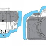 Canon Rebel SL1 Size Comparison