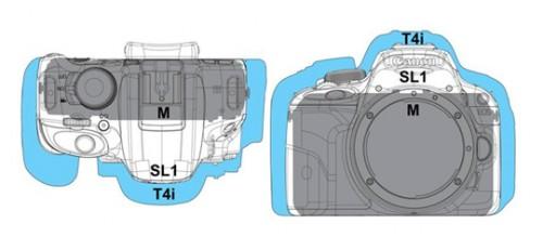 Canon Rebel SL1 Size Comparison