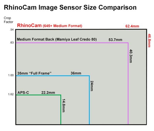 vrc-sensor-comparison