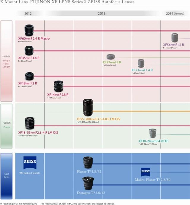 Roadmap2013.1