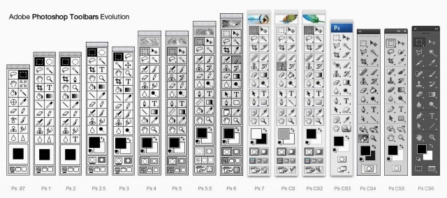 Adobe Photoshop Toolbars