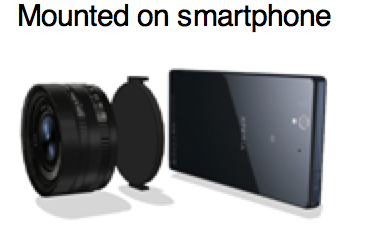 Sony Lens Unit for Smartphones