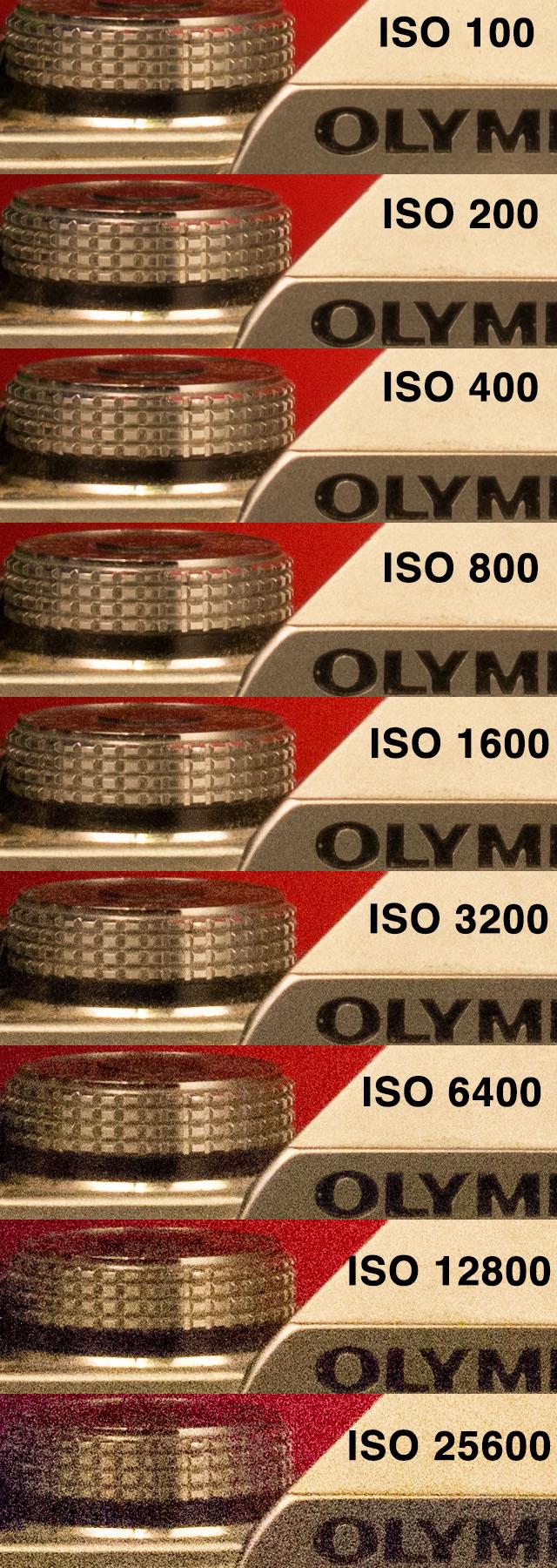 Canon SL1 ISO Chart