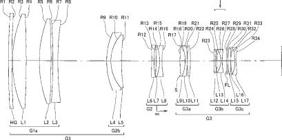 Nikon 400mm f/2.8 Lens Patent