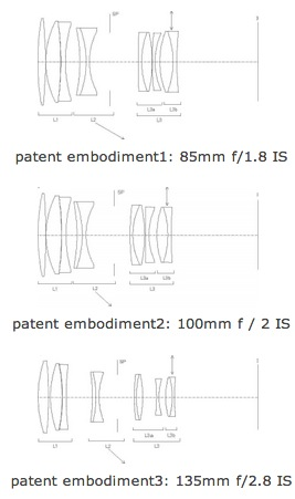 Canon 85mm 100mm and 135mm Patent Embodiments