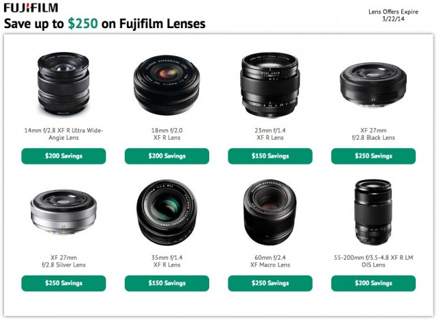 Fuji X-Series Lenses