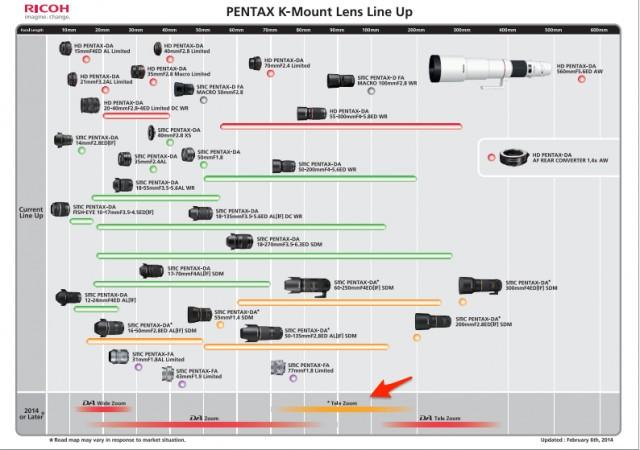 Pentax_Lens_Roadmap-5