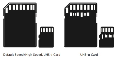 UHS-II Cards with Second Row of Pins