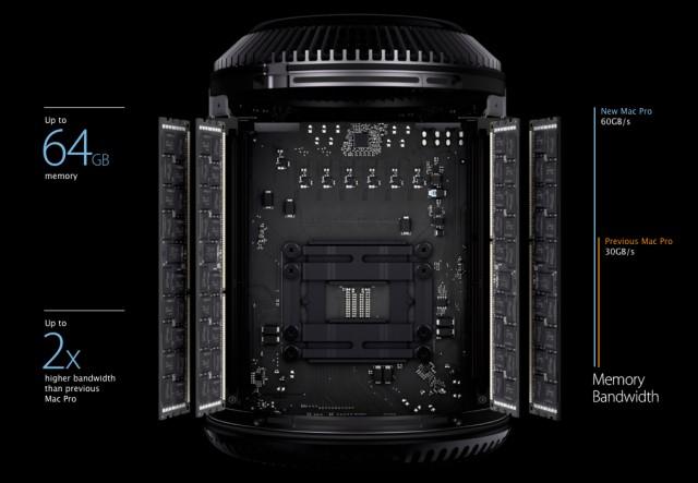 mac-pro-inside-ram