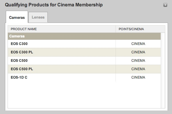 Canon Cinema CPS Qualifying Products