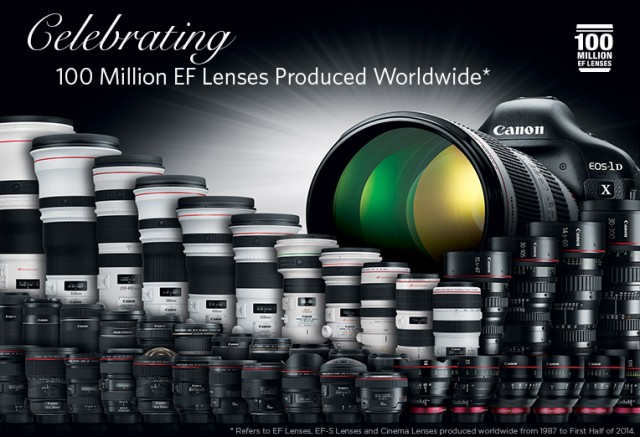 Canon 100 Million Lenses