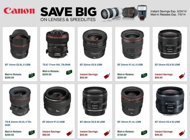 Canon Lens and Speedlites