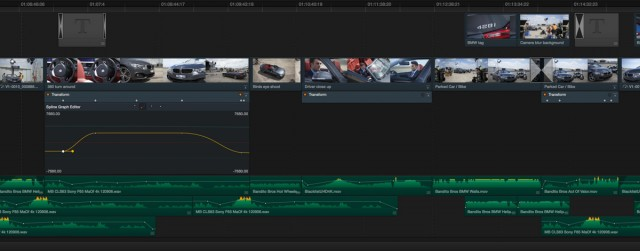 mixed-format-timeline