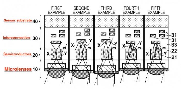Canon BSI Sensor Patent