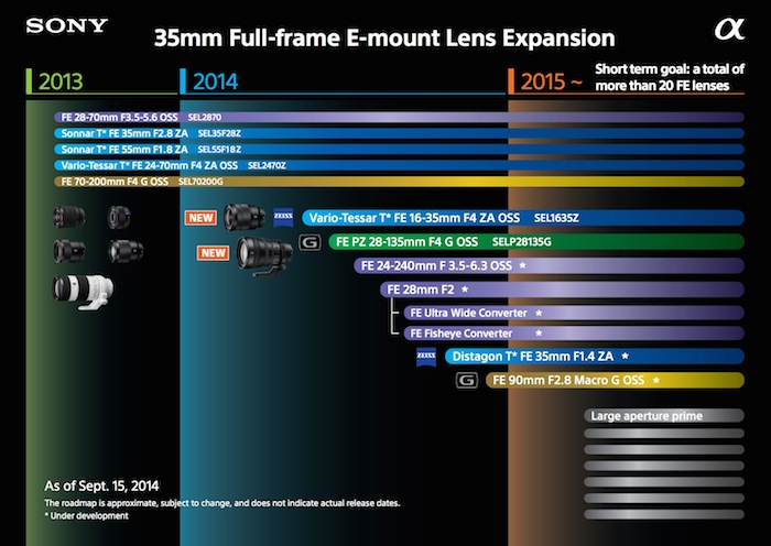 Sony Lens Roadmap 9.15.14 700