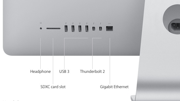 iMac Retina Ports