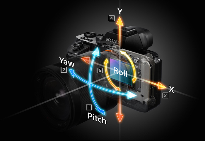 Sony A7 II 5-Axis Image Stabilization