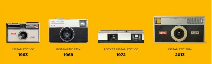 Kodak Instamatic 3
