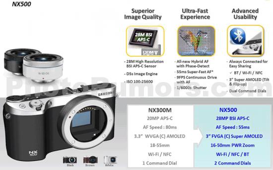 Samsung-NX500-mirrrorless-camera-550x342