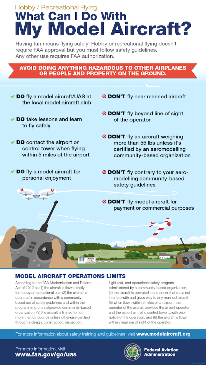 model-aircraft-infographic