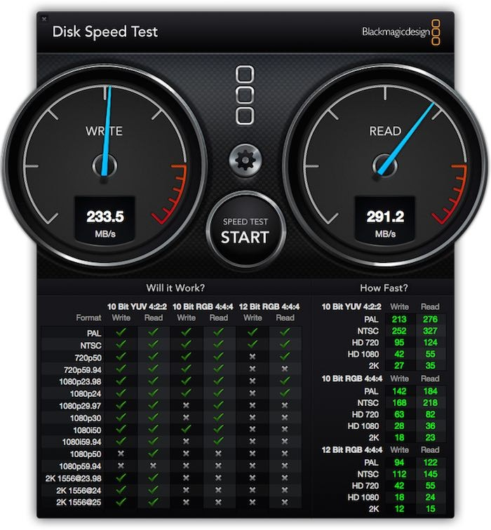 8TB My Book Duo DiskSpeedTest