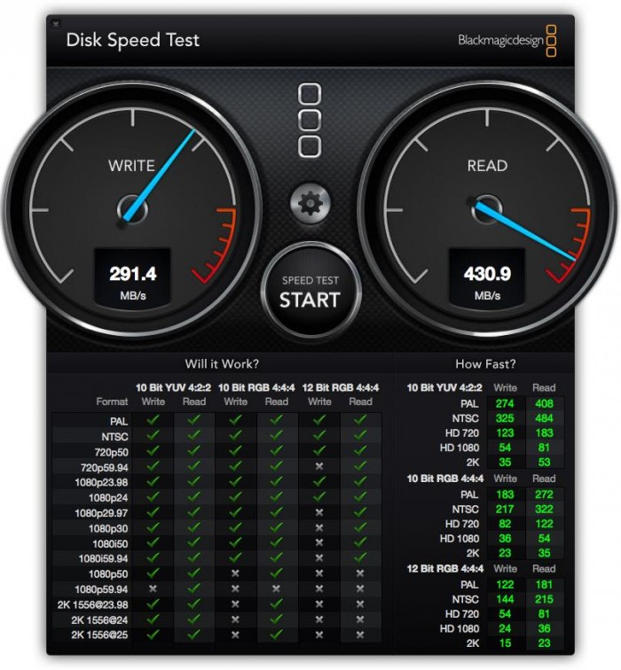 Transcend StoreJet 500 USB 3.0 Speed Test