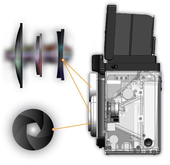InstantFlex TL70 Lens