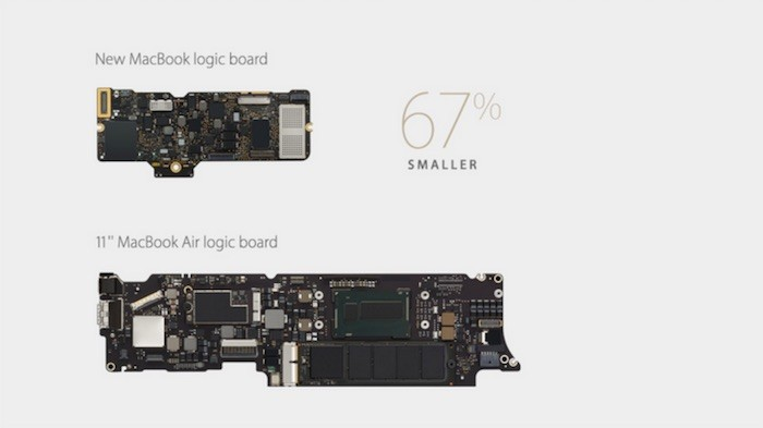 MacBook 2015 logic board
