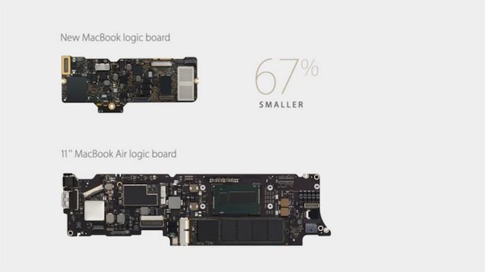 MacBook 2015 logic board