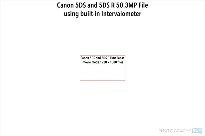 Canon-5DS-Resolution-vs-HD-Video