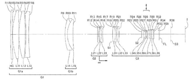 Nikon 800mm Lens patent