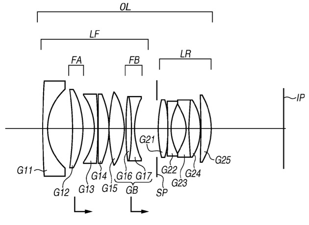 Canon EF 35mm f/1.4 Patent Diagram