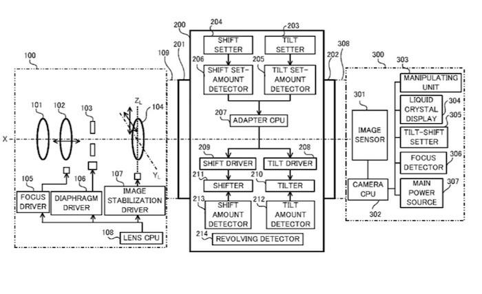 Canon Tilt-Shift Adapter Patent Diagram